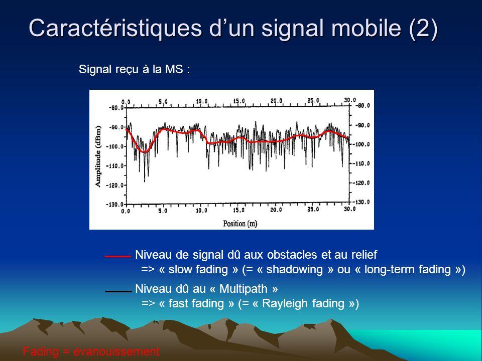 Caractéristiques dun signal mobile (2) Signal reçu à la MS : Niveau de signal dû aux obstacles et au relief => « slow fading » (= « shadowing » ou « long-term fading ») Niveau dû au « Multipath » => « fast fading » (= « Rayleigh fading ») Fading = évanouissement