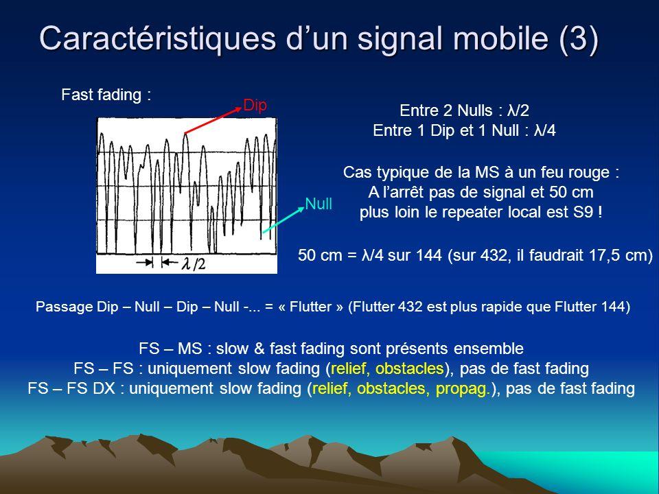 Caractéristiques dun signal mobile (3) Fast fading : Dip Null Entre 2 Nulls : λ/2 Entre 1 Dip et 1 Null : λ/4 Cas typique de la MS à un feu rouge : A larrêt pas de signal et 50 cm plus loin le repeater local est S9 .