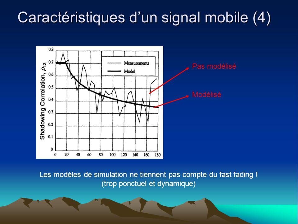 Caractéristiques dun signal mobile (4) Modélisé Pas modélisé Les modèles de simulation ne tiennent pas compte du fast fading .