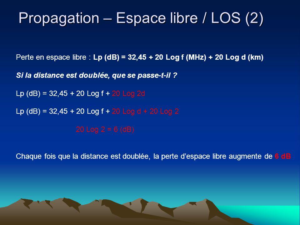 Propagation – Espace libre / LOS (3) Entre un TX et un RX à vue => la perte despace libre est applicable Horizon optique (km) : (12,75.h) (h en m) Exemple : une antenne à 20 m de haut par rapport à un sol plat a son horizon optique à 15,9 km Pourtant, on peut « aller » (couvrir) plus loin, pourquoi ?