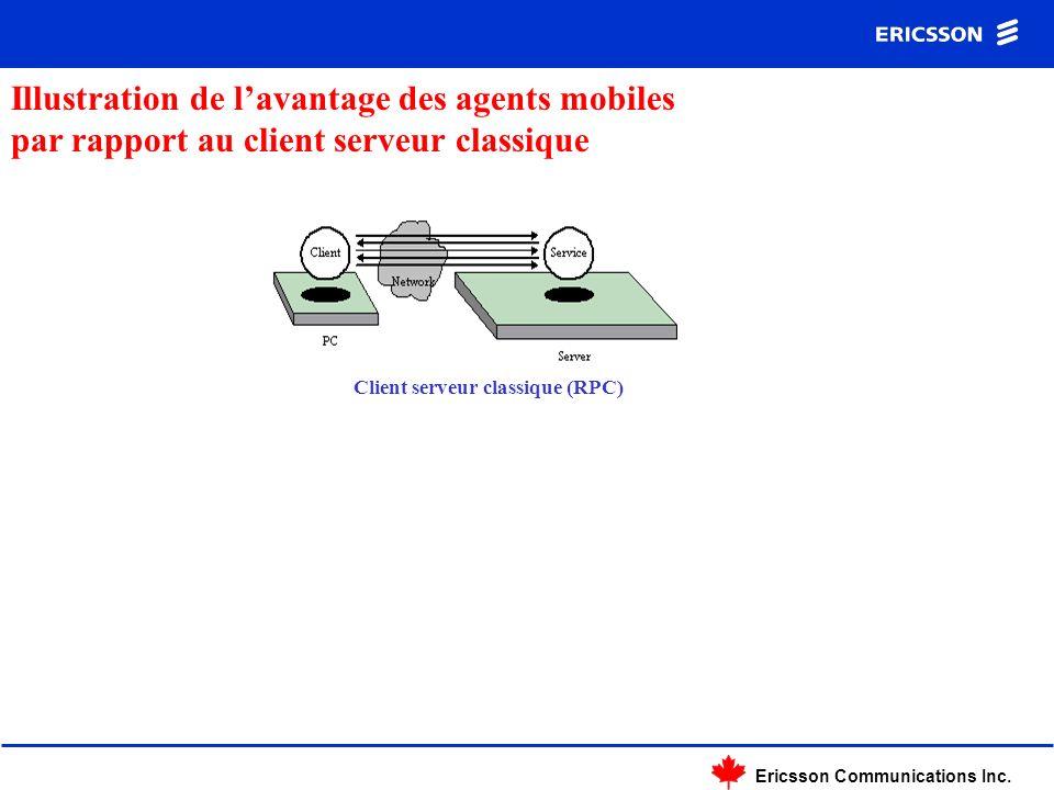 Ericsson Communications Inc. Illustration de lavantage des agents mobiles par rapport au client serveur classique Client serveur classique (RPC)
