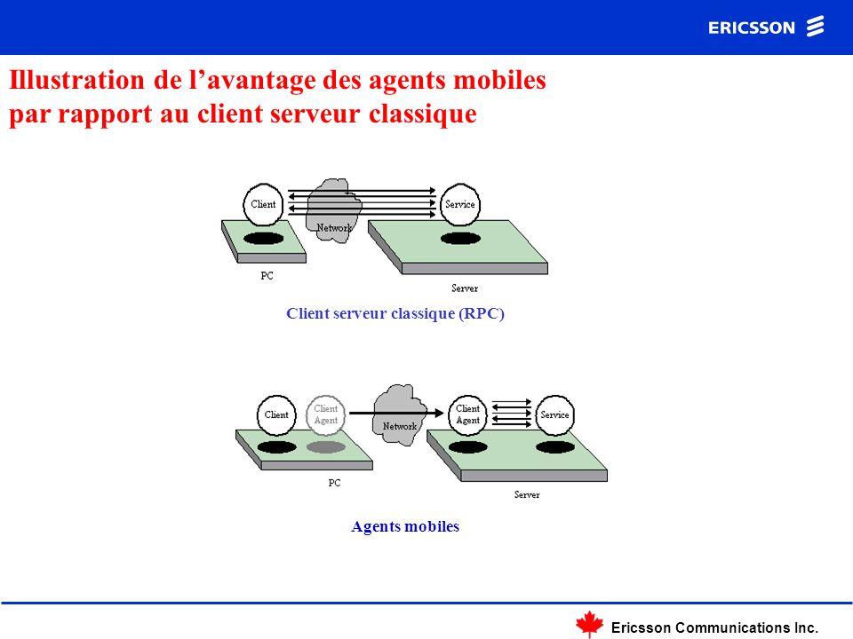 Ericsson Communications Inc. Illustration de lavantage des agents mobiles par rapport au client serveur classique Client serveur classique (RPC) Agent