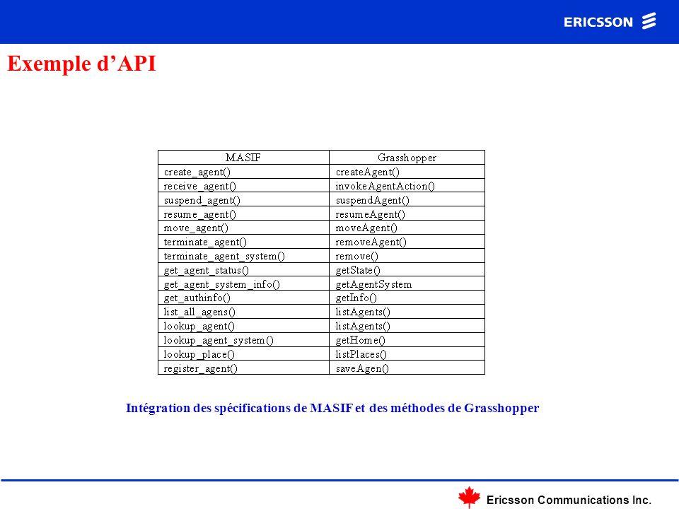 Ericsson Communications Inc. Exemple dAPI Intégration des spécifications de MASIF et des méthodes de Grasshopper