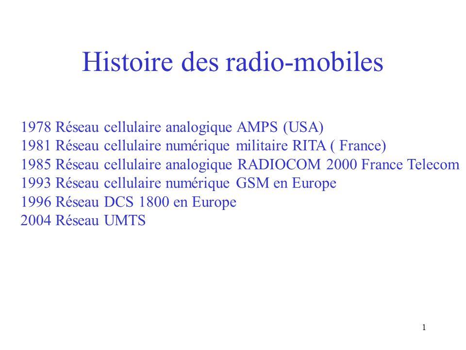 1 Histoire des radio-mobiles 1978 Réseau cellulaire analogique AMPS (USA) 1981 Réseau cellulaire numérique militaire RITA ( France) 1985 Réseau cellul