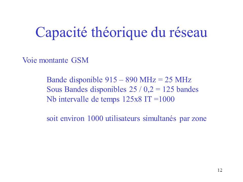 12 Capacité théorique du réseau Voie montante GSM Bande disponible 915 – 890 MHz = 25 MHz Sous Bandes disponibles 25 / 0,2 = 125 bandes Nb intervalle