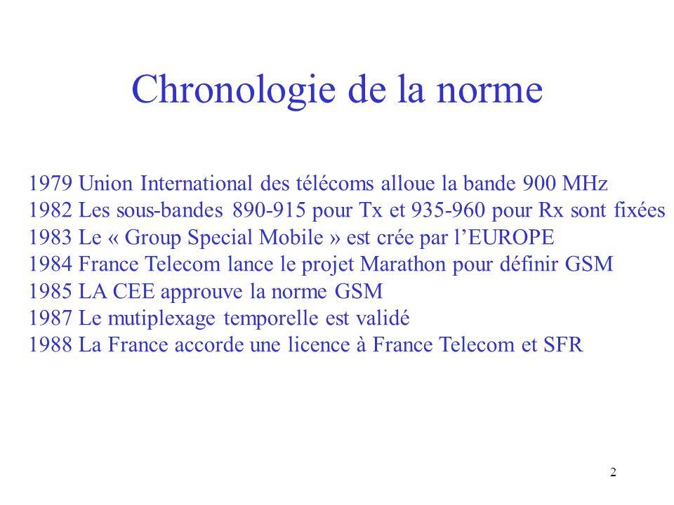 2 Chronologie de la norme 1979 Union International des télécoms alloue la bande 900 MHz 1982 Les sous-bandes 890-915 pour Tx et 935-960 pour Rx sont f