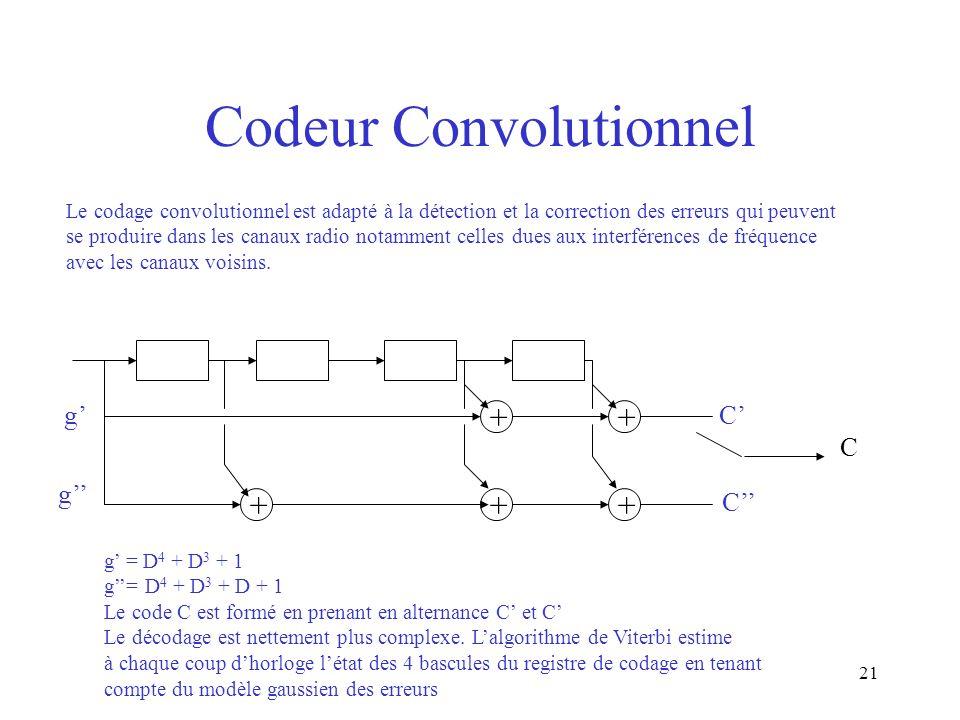 21 Codeur Convolutionnel Le codage convolutionnel est adapté à la détection et la correction des erreurs qui peuvent se produire dans les canaux radio