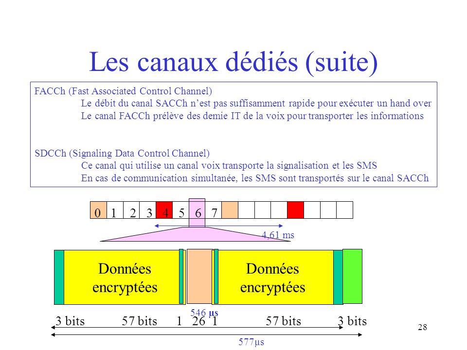 28 Les canaux dédiés (suite) FACCh (Fast Associated Control Channel) Le débit du canal SACCh nest pas suffisamment rapide pour exécuter un hand over L