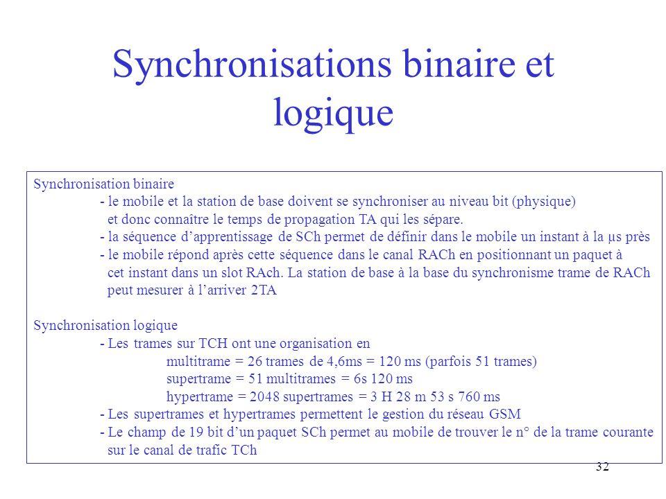 32 Synchronisations binaire et logique Synchronisation binaire - le mobile et la station de base doivent se synchroniser au niveau bit (physique) et d