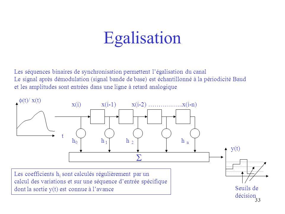 33 Egalisation Les séquences binaires de synchronisation permettent légalisation du canal Le signal après démodulation (signal bande de base) est écha