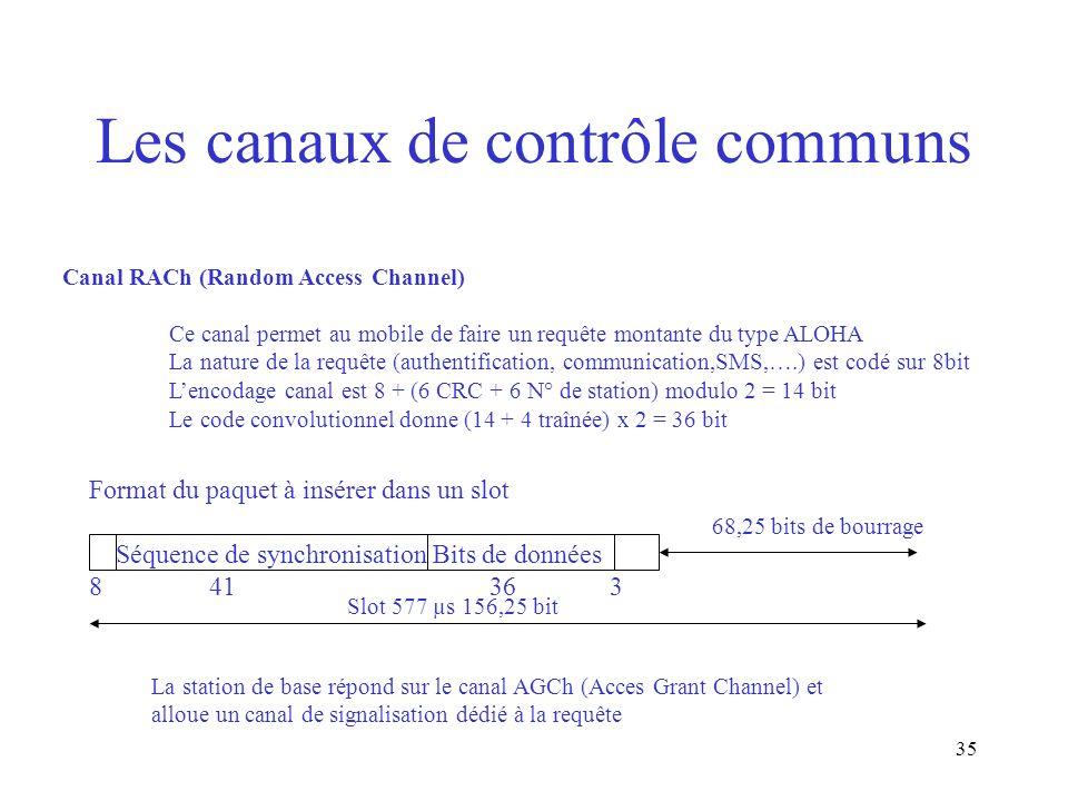 35 Les canaux de contrôle communs Canal RACh (Random Access Channel) Ce canal permet au mobile de faire un requête montante du type ALOHA La nature de