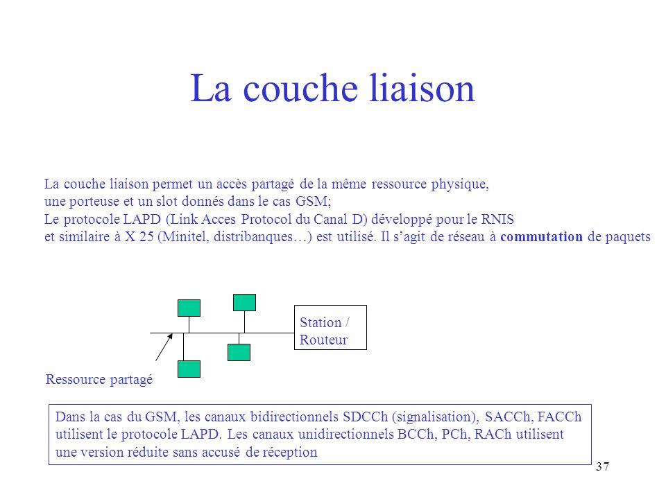 37 La couche liaison La couche liaison permet un accès partagé de la même ressource physique, une porteuse et un slot donnés dans le cas GSM; Le proto