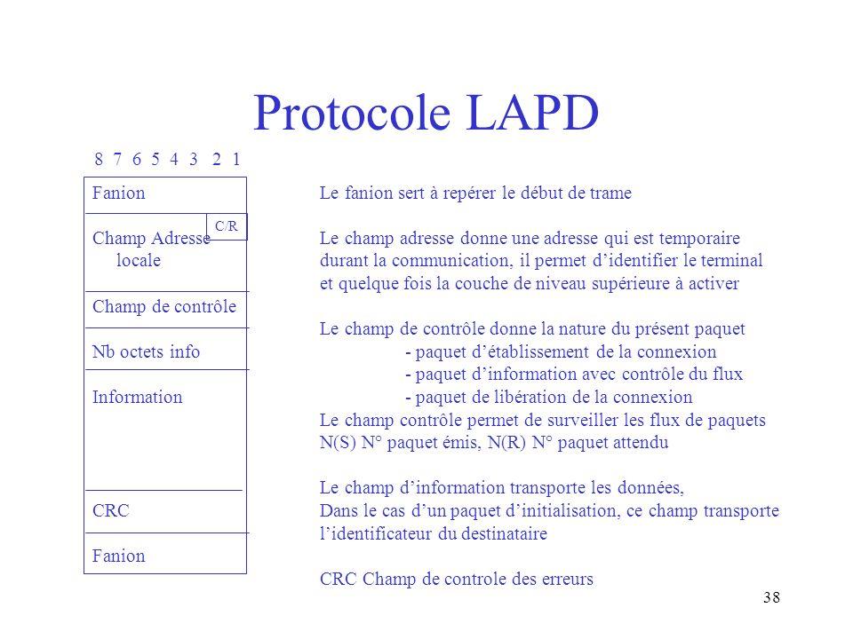 38 Protocole LAPD Fanion Champ Adresse locale Champ de contrôle Nb octets info Information CRC Fanion 8 7 6 5 4 3 2 1 C/R Le fanion sert à repérer le