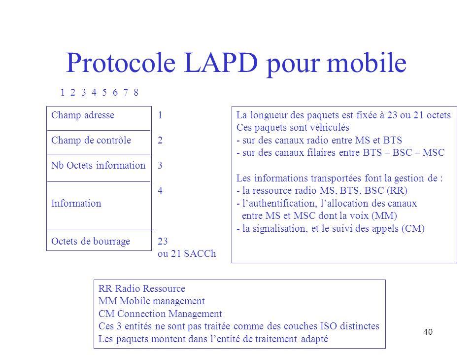 40 Protocole LAPD pour mobile Champ adresse Champ de contrôle Nb Octets information Information Octets de bourrage 1 2 3 4 5 6 7 8 1 2 3 4 23 ou 21 SA