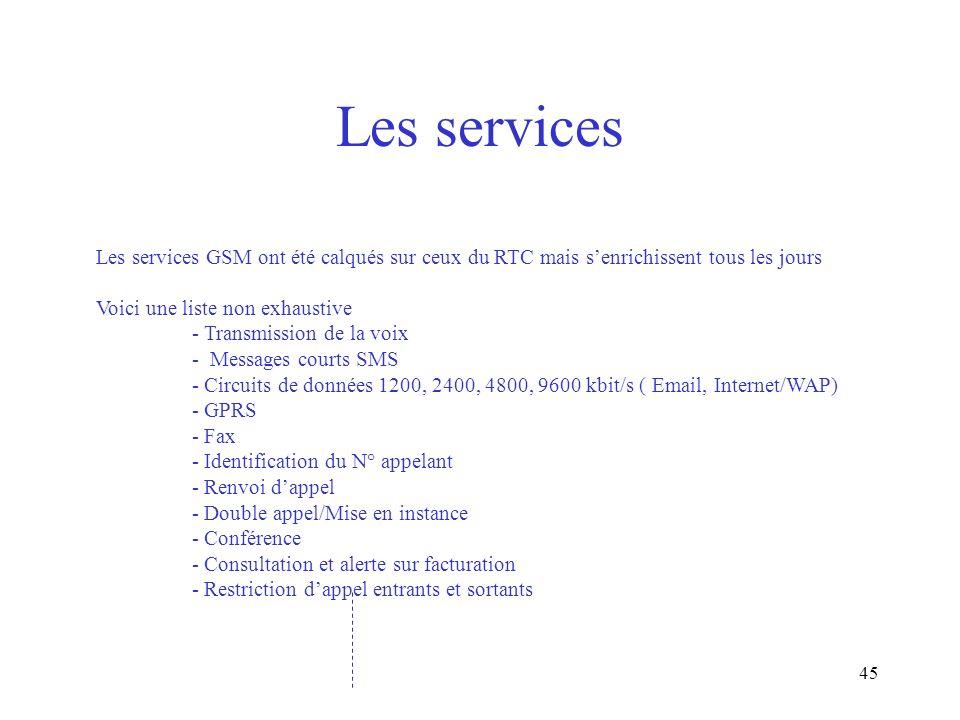 45 Les services Les services GSM ont été calqués sur ceux du RTC mais senrichissent tous les jours Voici une liste non exhaustive - Transmission de la