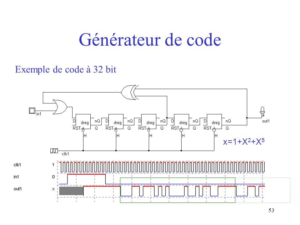 53 Générateur de code x=1+X 2 +X 5 Exemple de code à 32 bit