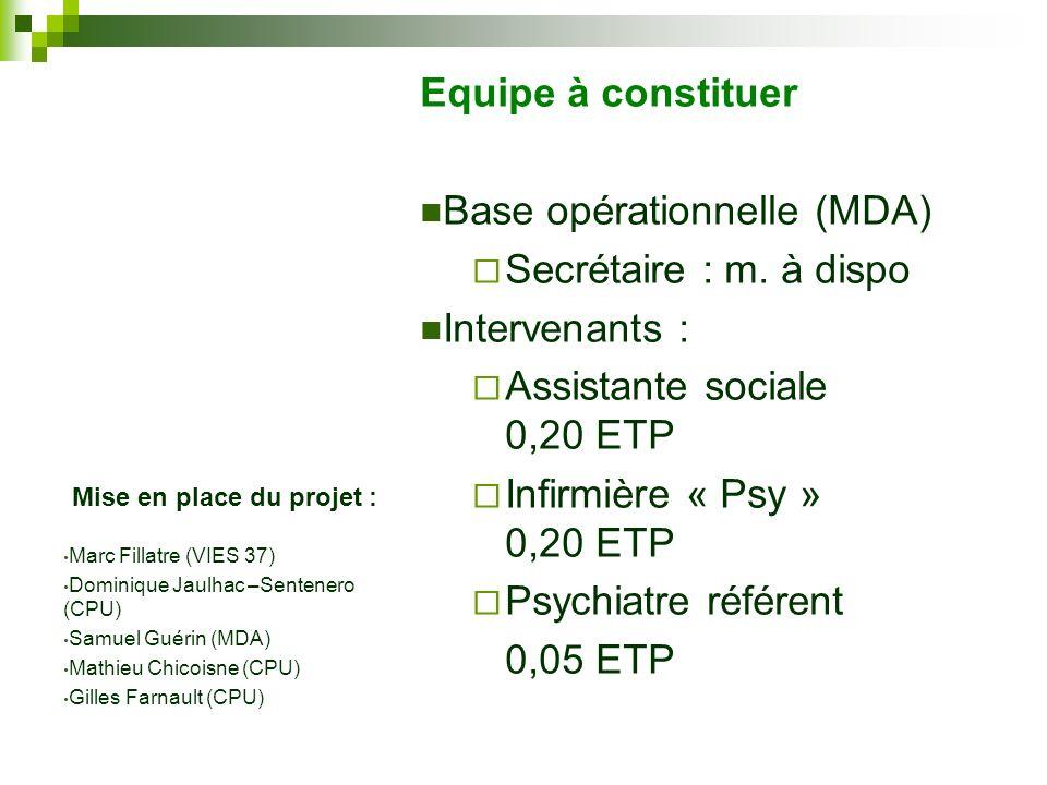 Mise en place du projet : Equipe à constituer Base opérationnelle (MDA) Secrétaire : m. à dispo Intervenants : Assistante sociale 0,20 ETP Infirmière