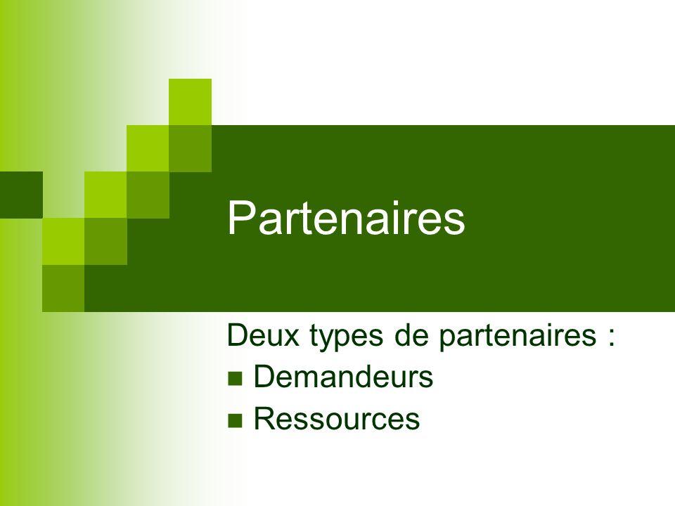 Partenaires Deux types de partenaires : Demandeurs Ressources