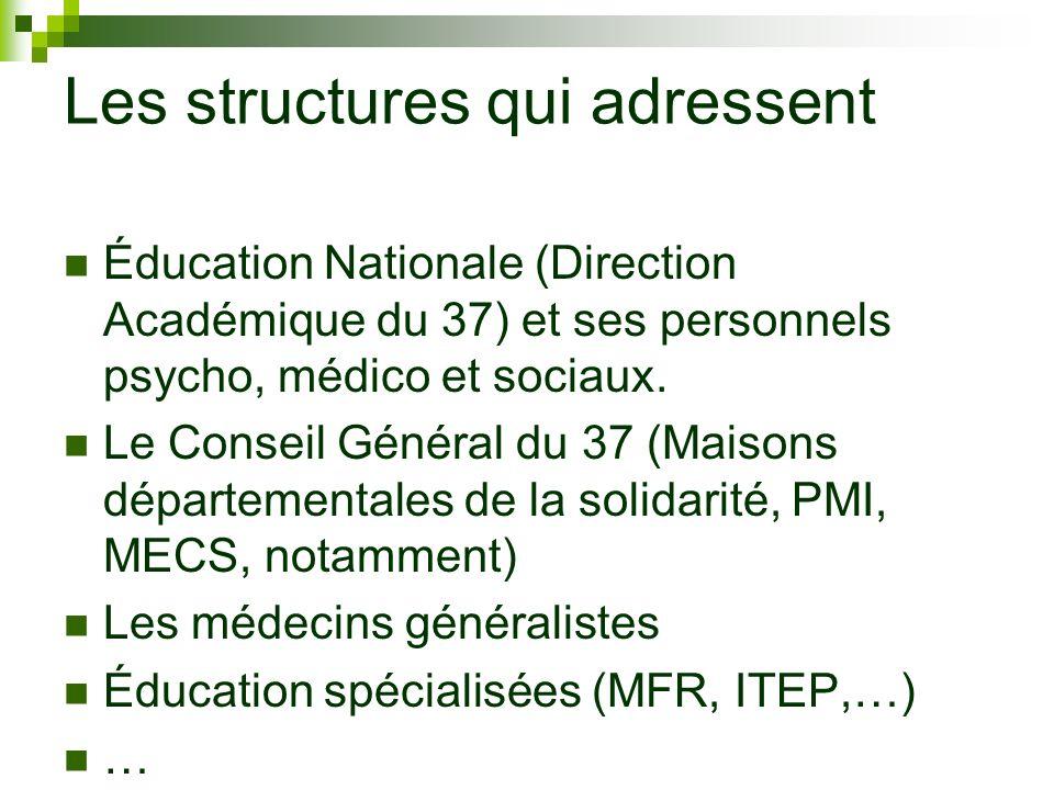 Les structures qui adressent Éducation Nationale (Direction Académique du 37) et ses personnels psycho, médico et sociaux. Le Conseil Général du 37 (M