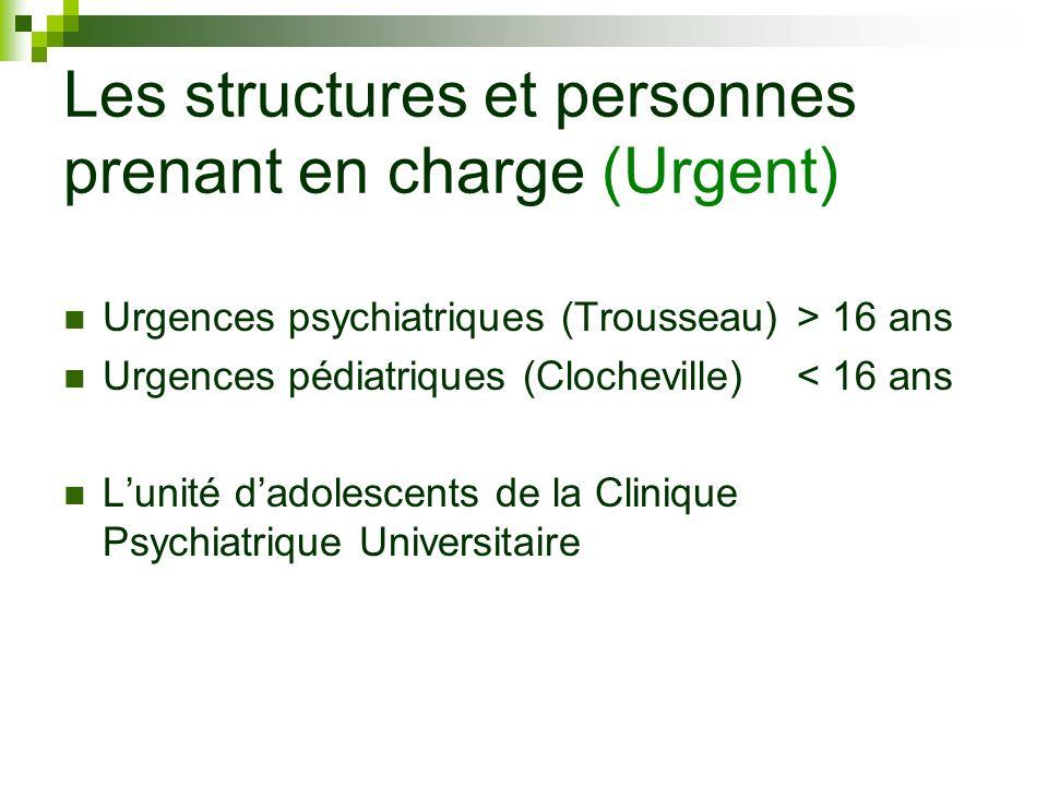 Les structures et personnes prenant en charge (Urgent) Urgences psychiatriques (Trousseau) > 16 ans Urgences pédiatriques (Clocheville) < 16 ans Lunit