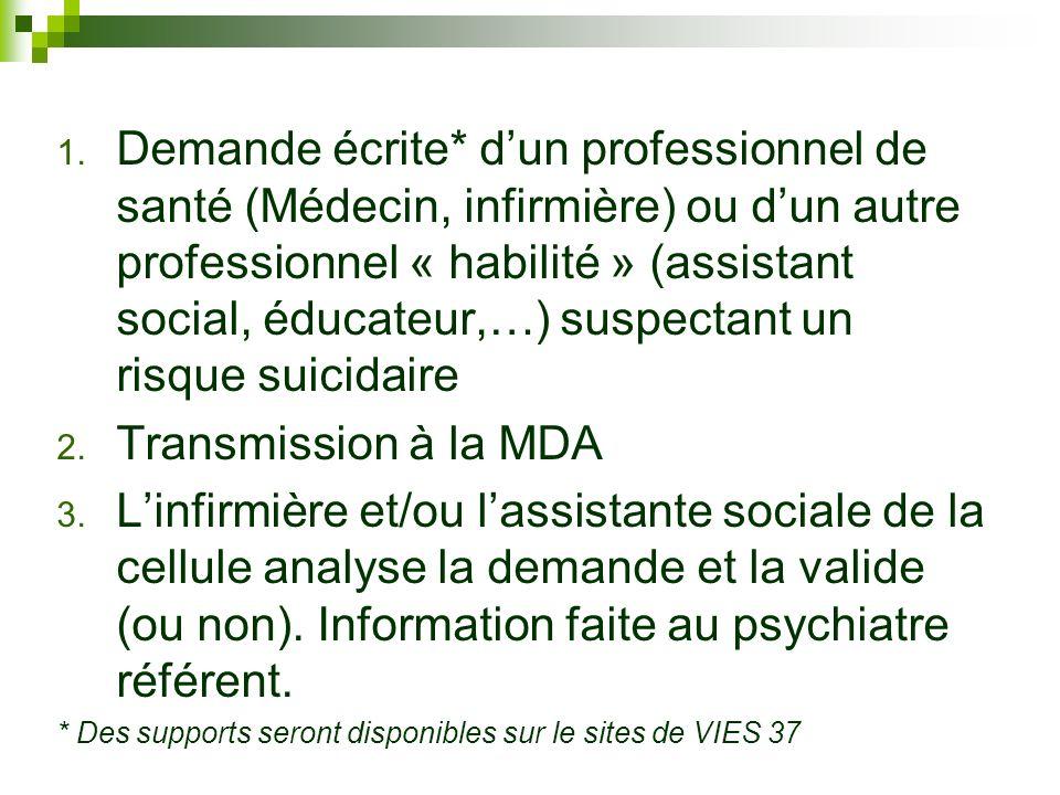 1. Demande écrite* dun professionnel de santé (Médecin, infirmière) ou dun autre professionnel « habilité » (assistant social, éducateur,…) suspectant