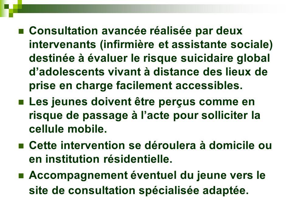Consultation avancée réalisée par deux intervenants (infirmière et assistante sociale) destinée à évaluer le risque suicidaire global dadolescents viv