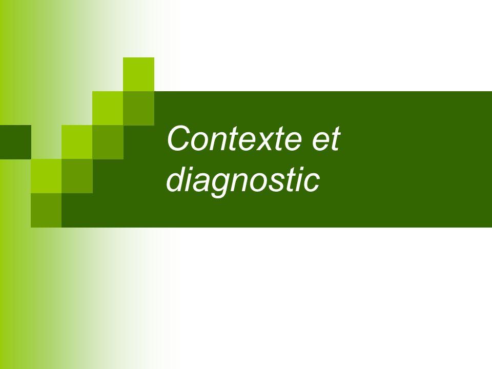Contexte et diagnostic