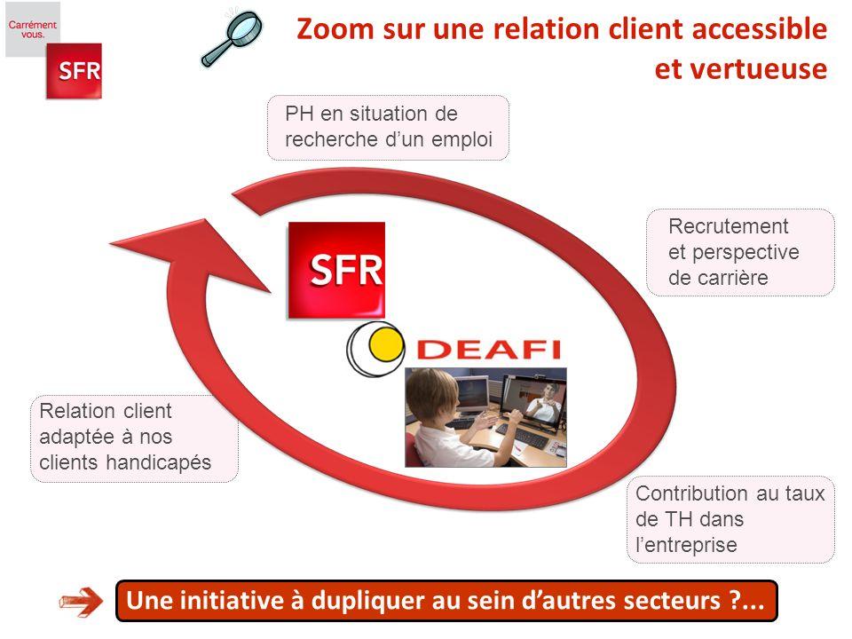 6 PH en situation de recherche dun emploi Une initiative à dupliquer au sein dautres secteurs ...