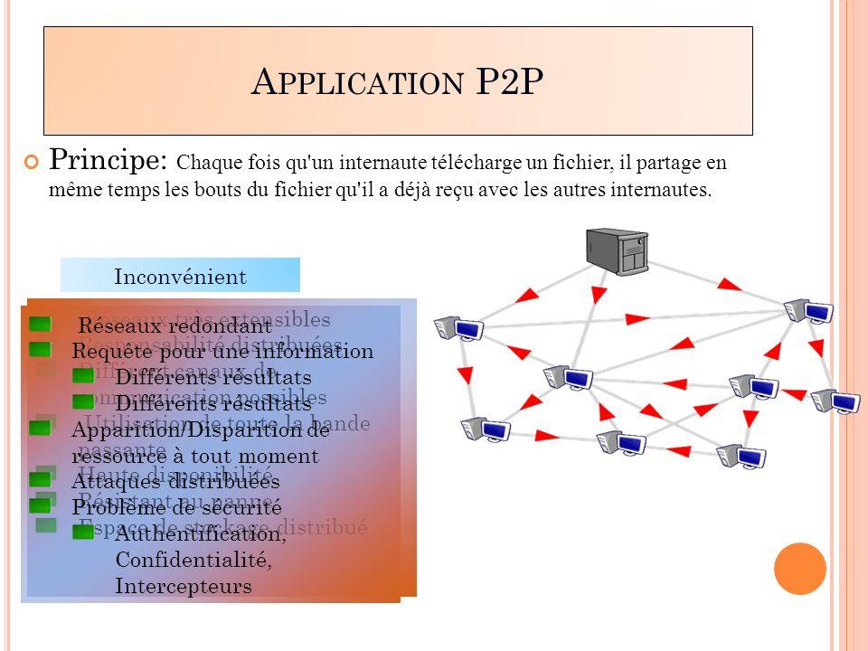 Principe: Chaque fois qu'un internaute télécharge un fichier, il partage en même temps les bouts du fichier qu'il a déjà reçu avec les autres internau