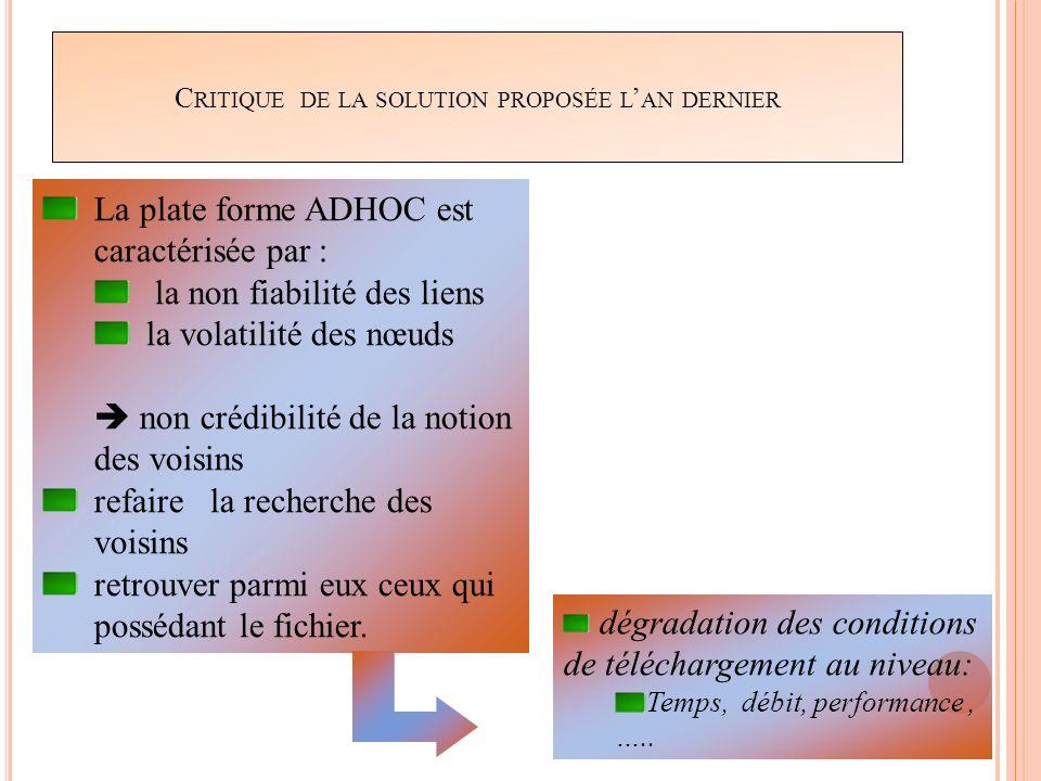 C RITIQUE DE LA SOLUTION PROPOSÉE L AN DERNIER La plate forme ADHOC est caractérisée par : la non fiabilité des liens la volatilité des nœuds non créd
