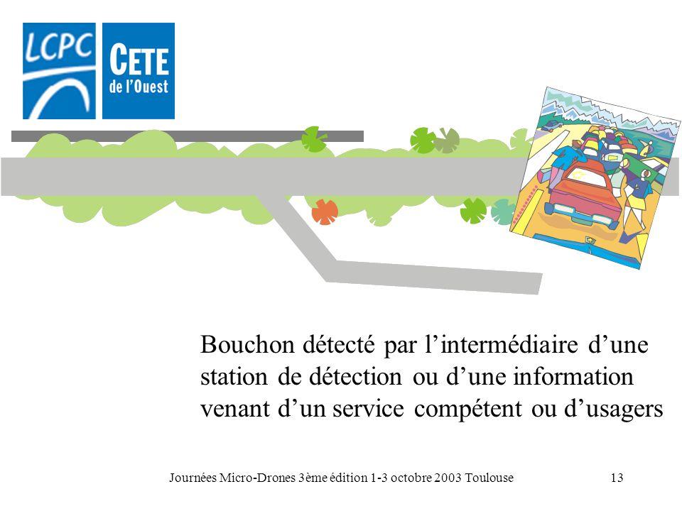 Journées Micro-Drones 3ème édition 1-3 octobre 2003 Toulouse13 Bouchon détecté par lintermédiaire dune station de détection ou dune information venant