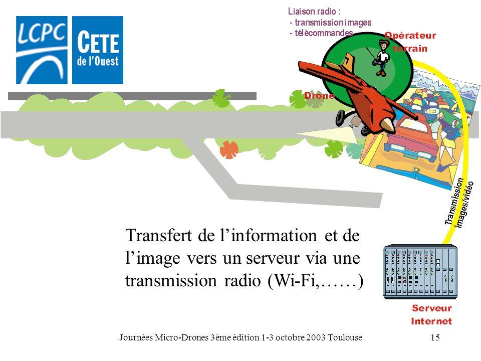 Journées Micro-Drones 3ème édition 1-3 octobre 2003 Toulouse15 Transfert de linformation et de limage vers un serveur via une transmission radio (Wi-F