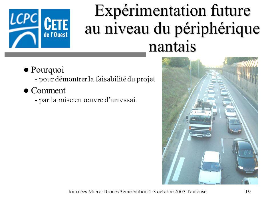 Journées Micro-Drones 3ème édition 1-3 octobre 2003 Toulouse19 Expérimentation future au niveau du périphérique nantais Pourquoi - pour démontrer la f