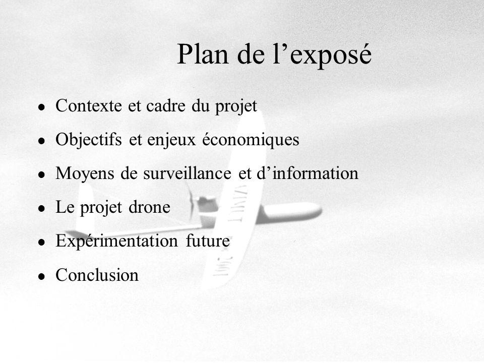 Journées Micro-Drones 3ème édition 1-3 octobre 2003 Toulouse3 Contexte et cadre du projet La sécurité routière est une des priorités du ministère de léquipement Lobjectif final est de fournir aux usagers des informations sur létat du trafic Mise en place de moyens en adéquation avec le schéma directeur dinformation routière