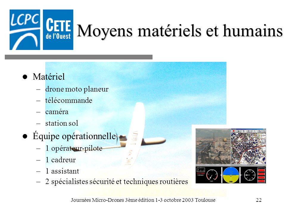 Journées Micro-Drones 3ème édition 1-3 octobre 2003 Toulouse22 Moyens matériels et humains Matériel –drone moto planeur –télécommande –caméra –station