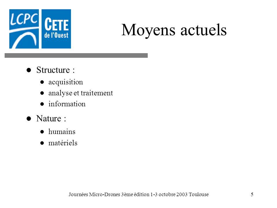 Journées Micro-Drones 3ème édition 1-3 octobre 2003 Toulouse5 Moyens actuels Structure : acquisition analyse et traitement information Nature : humain