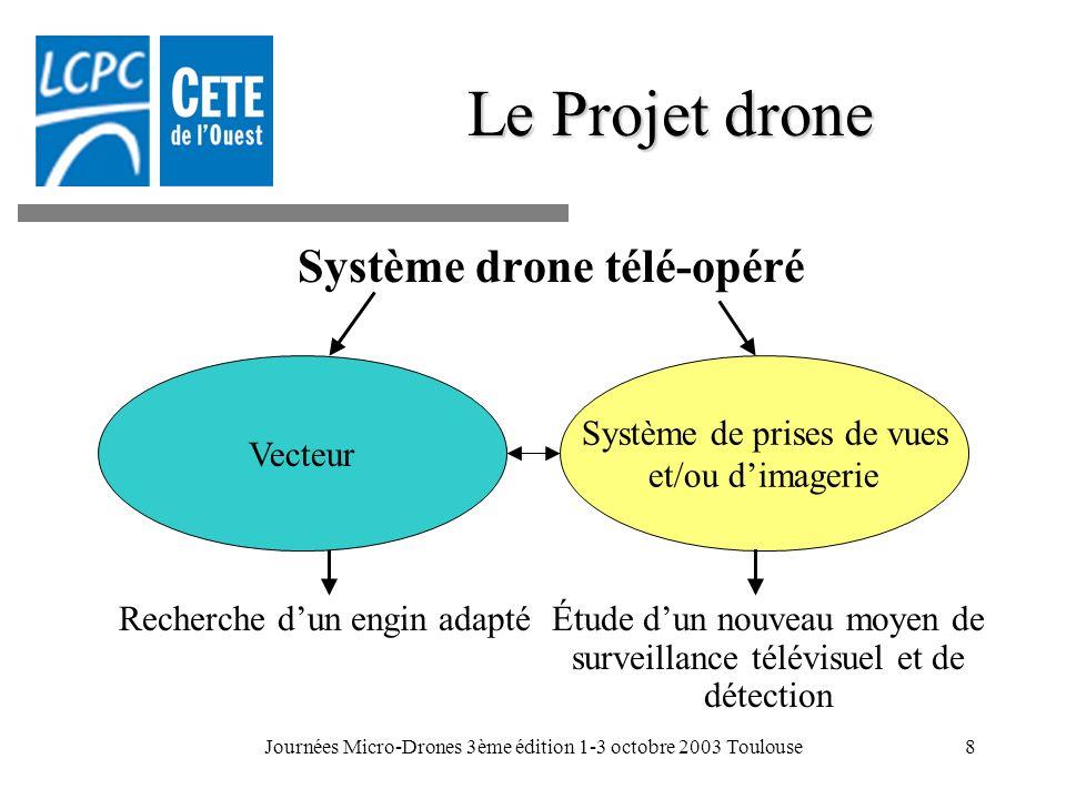 Journées Micro-Drones 3ème édition 1-3 octobre 2003 Toulouse9 Caractéristiques principales du drone 1/2 Autoriser une charge demport et une autonomie suffisantes en vol Requis sur le vol : voler jusquà 15 m/sec de vent décoller et atterrir à partir dun champ a priori restreint saffranchir des turbulences