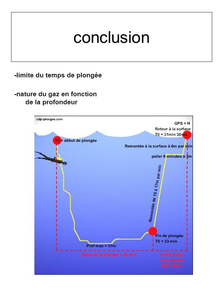 conclusion -limite du temps de plongée -nature du gaz en fonction de la profondeur