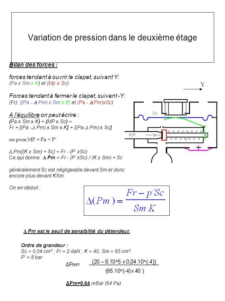 Variation de pression dans le deuxième étage Pm est le seuil de sensibilité du détendeur. Bilan des forces : forces tendant à ouvrir le clapet, suivan