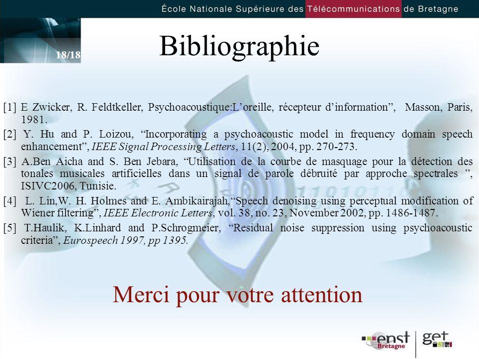 18 Bibliographie [1] E Zwicker, R.