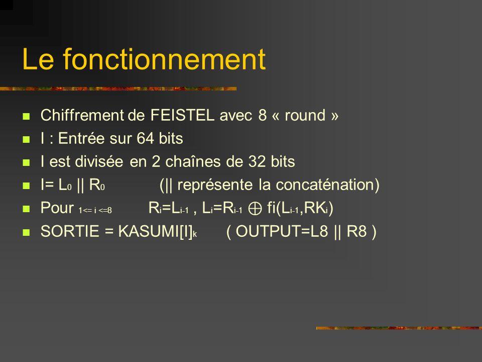 Le fonctionnement Chiffrement de FEISTEL avec 8 « round » I : Entrée sur 64 bits I est divisée en 2 chaînes de 32 bits I= L 0 || R 0 (|| représente la concaténation) Pour 1<= i <=8 R i =L i-1, L i =R i-1 fi(L i-1,RK i ) SORTIE = KASUMI[I] k ( OUTPUT=L8 || R8 )