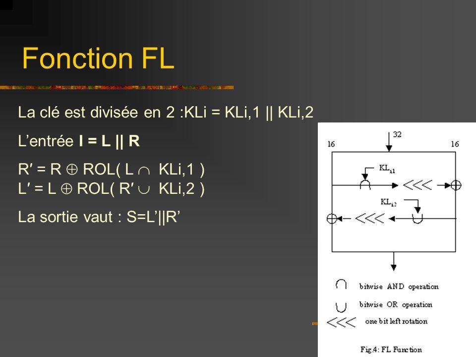 Fonction FL La clé est divisée en 2 :KLi = KLi,1 || KLi,2 Lentrée I = L || R R = R ROL( L KLi,1 ) L = L ROL( R KLi,2 ) La sortie vaut : S=L||R
