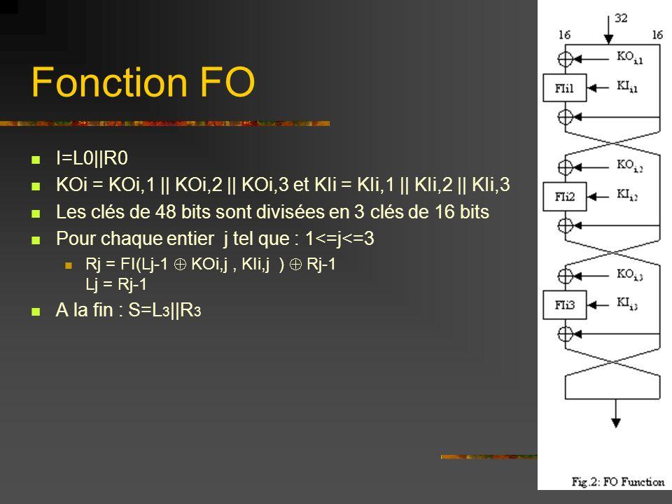 Fonction FO I=L0||R0 KOi = KOi,1 || KOi,2 || KOi,3 et KIi = KIi,1 || KIi,2 || KIi,3 Les clés de 48 bits sont divisées en 3 clés de 16 bits Pour chaque entier j tel que : 1<=j<=3 Rj = FI(Lj-1 KOi,j, KIi,j ) Rj-1 Lj = Rj-1 A la fin : S=L 3 ||R 3