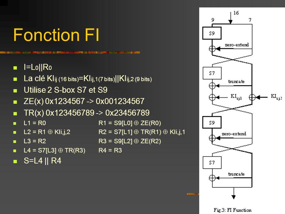 Fonction FI I=L 0 ||R 0 La clé KI ij (16 bits) =KI ij,1(7 bits) ||KI ij,2 (9 bits) Utilise 2 S-box S7 et S9 ZE(x) 0x1234567 -> 0x001234567 TR(x) 0x123456789 -> 0x23456789 L1 = R0 R1 = S9[L0] ZE(R0) L2 = R1 KIi,j,2R2 = S7[L1] TR(R1) KIi,j,1 L3 = R2R3 = S9[L2] ZE(R2) L4 = S7[L3] TR(R3)R4 = R3 S=L4 || R4