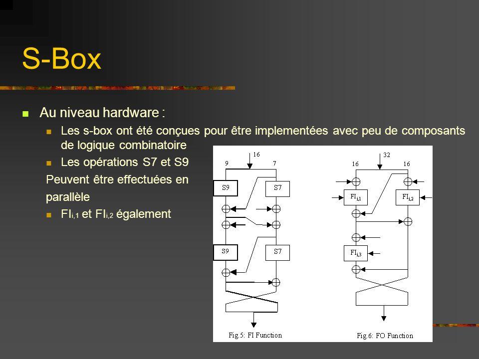 S-Box Au niveau hardware : Les s-box ont été conçues pour être implementées avec peu de composants de logique combinatoire Les opérations S7 et S9 Peuvent être effectuées en parallèle FI i,1 et FI i,2 également
