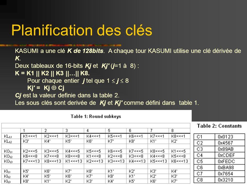 Planification des clés KASUMI a une clé K de 128bits. A chaque tour KASUMI utilise une clé dérivée de K. Deux tableaux de 16-bits Kj et Kj (j=1 à 8) :