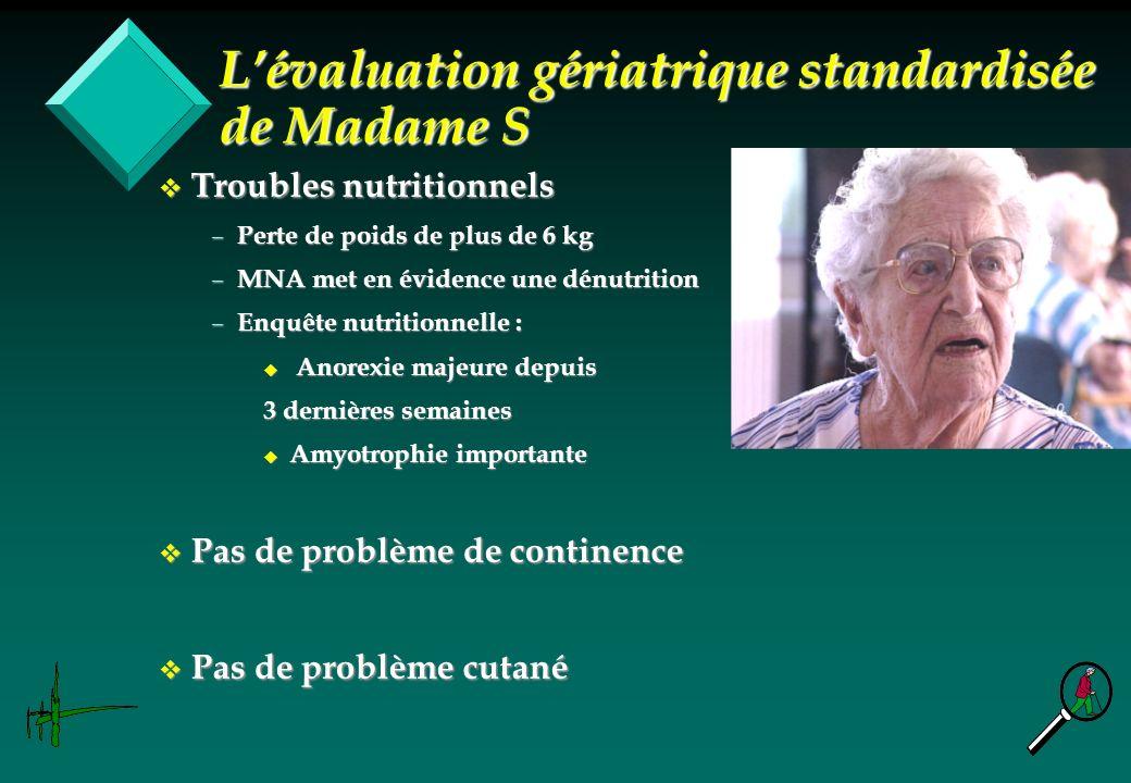 v Troubles nutritionnels – Perte de poids de plus de 6 kg – MNA met en évidence une dénutrition – Enquête nutritionnelle : u Anorexie majeure depuis 3