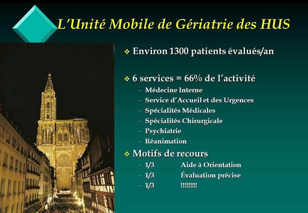 LUnité Mobile de Gériatrie des HUS v Environ 1300 patients évalués/an v 6 services = 66% de lactivité – Médecine Interne – Service dAccueil et des Urg