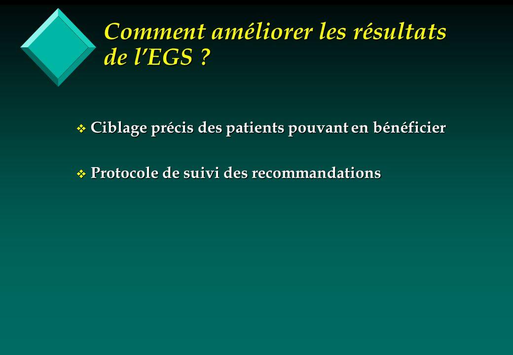 Comment améliorer les résultats de lEGS ? v Ciblage précis des patients pouvant en bénéficier v Protocole de suivi des recommandations