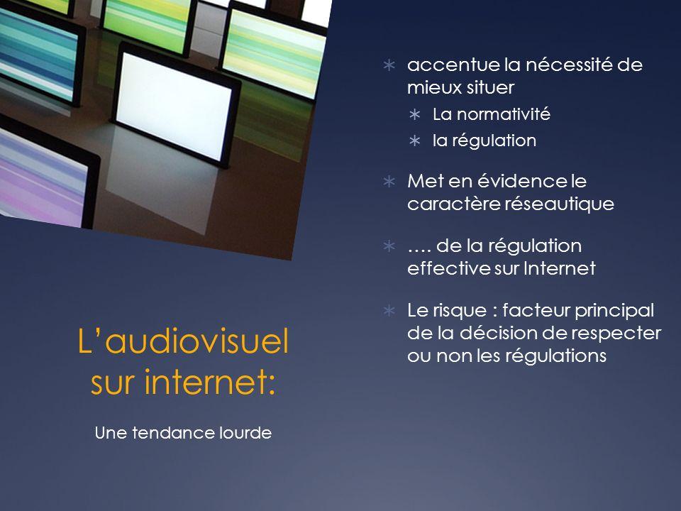 Laudiovisuel sur internet: accentue la nécessité de mieux situer La normativité la régulation Met en évidence le caractère réseautique ….